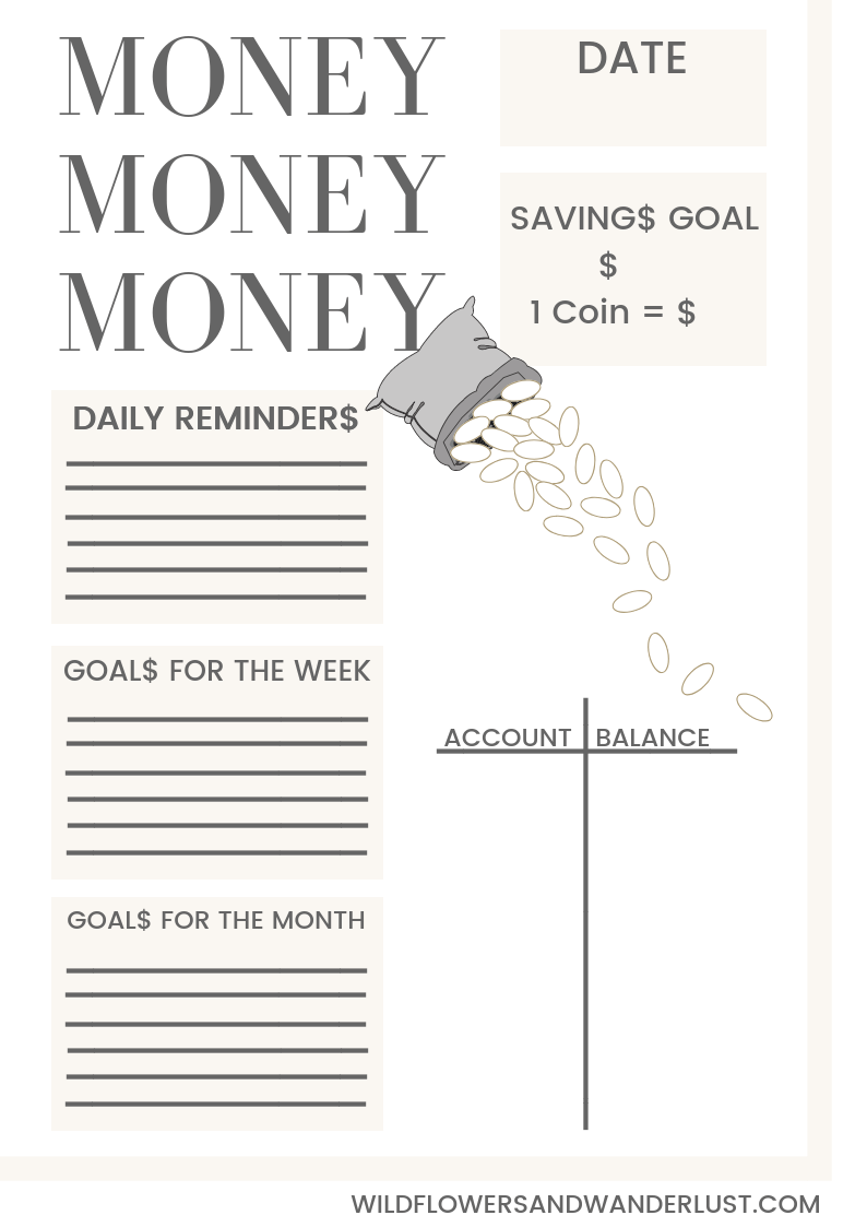 Financial Goals Journal Template | Wildflowersandwanderlust.com
