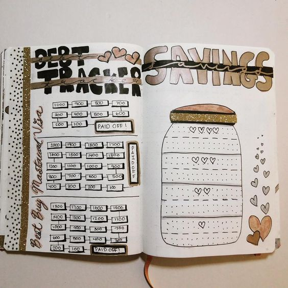 Bullet Journal Debt Tracker Page for Tracking you Finances | WildflowersandWanderlust.com
