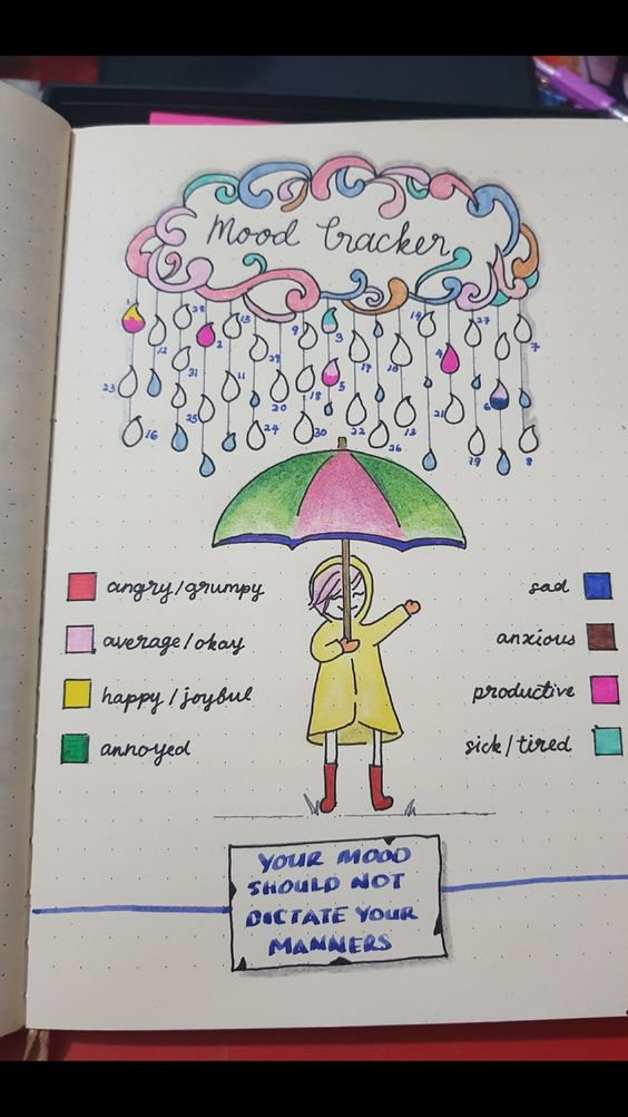 Raindrops are a great idea to fill in for a mood tracker
